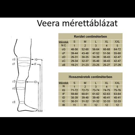 a varikózis eltávolítása a lábakon lézeres felülvizsgálatokkal